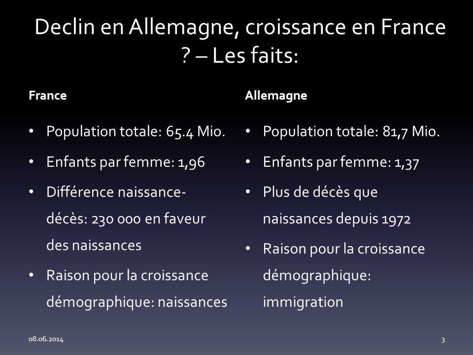 Declin en Allemagne, croissance en France – Les faits: