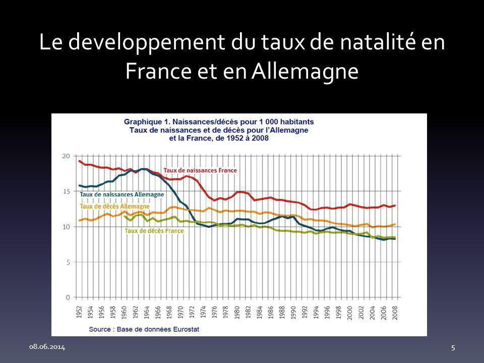 Le developpement du taux de natalité en France et en Allemagne