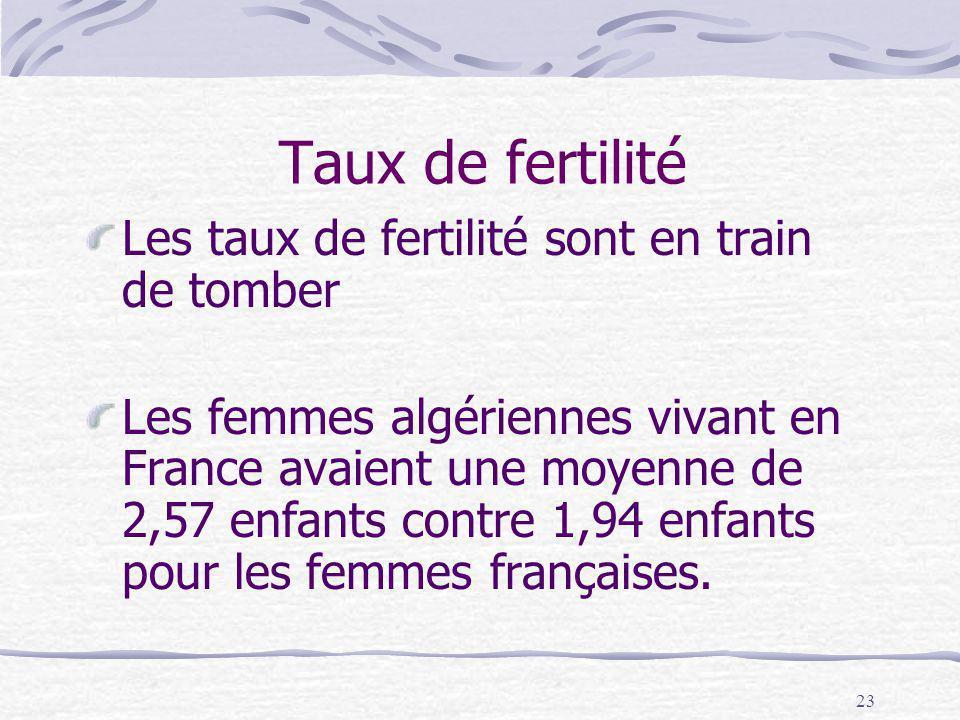 Taux de fertilité Les taux de fertilité sont en train de tomber