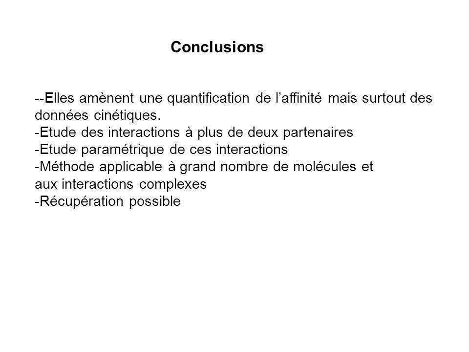 Conclusions --Elles amènent une quantification de l'affinité mais surtout des. données cinétiques.