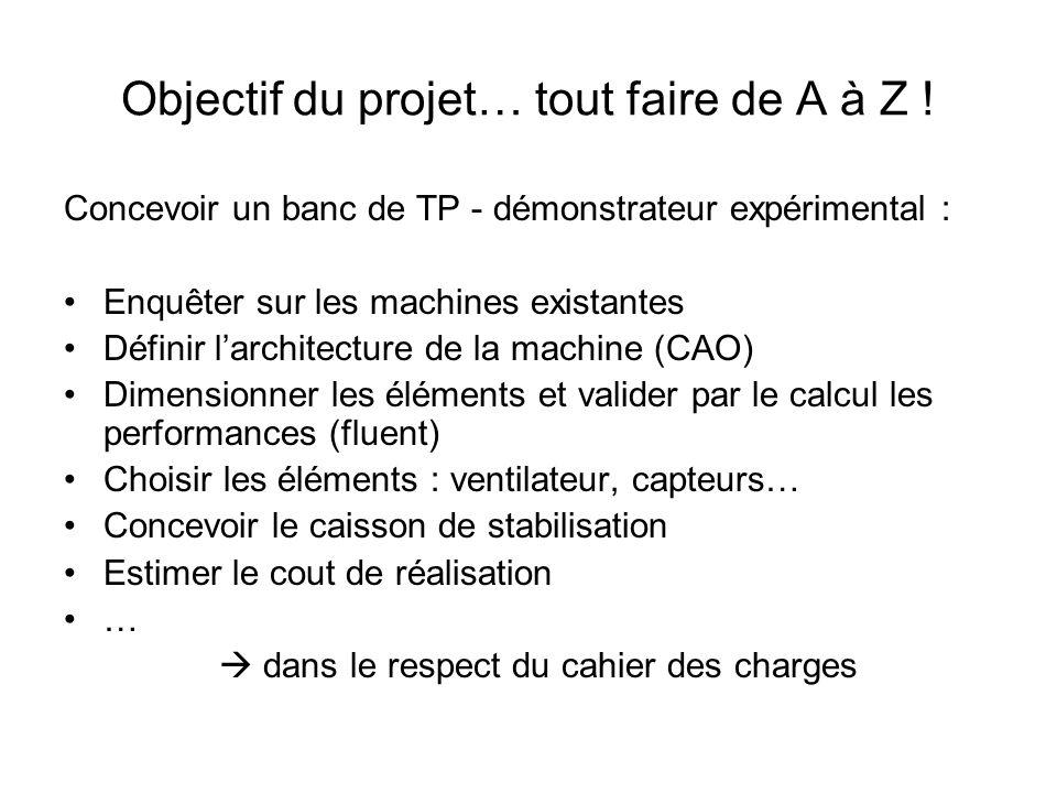 Objectif du projet… tout faire de A à Z !