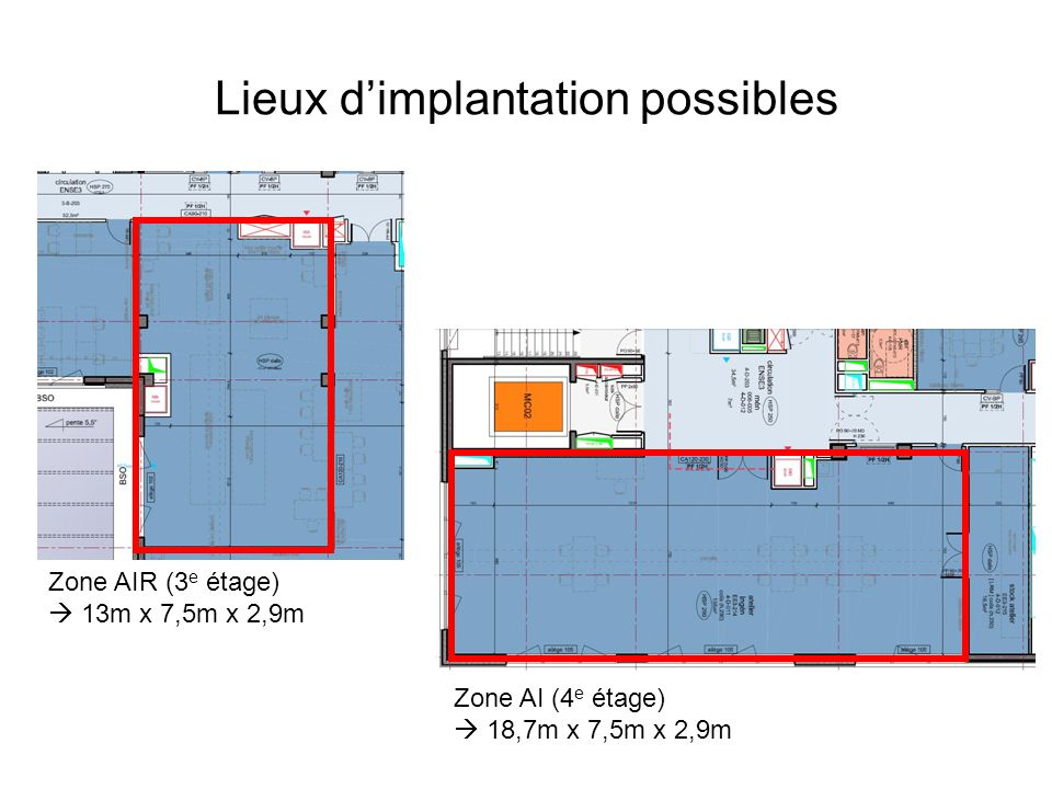 Lieux d'implantation possibles