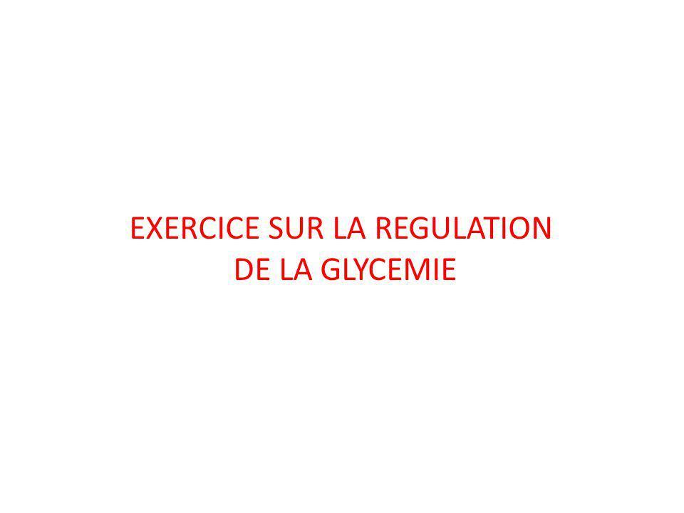 EXERCICE SUR LA REGULATION