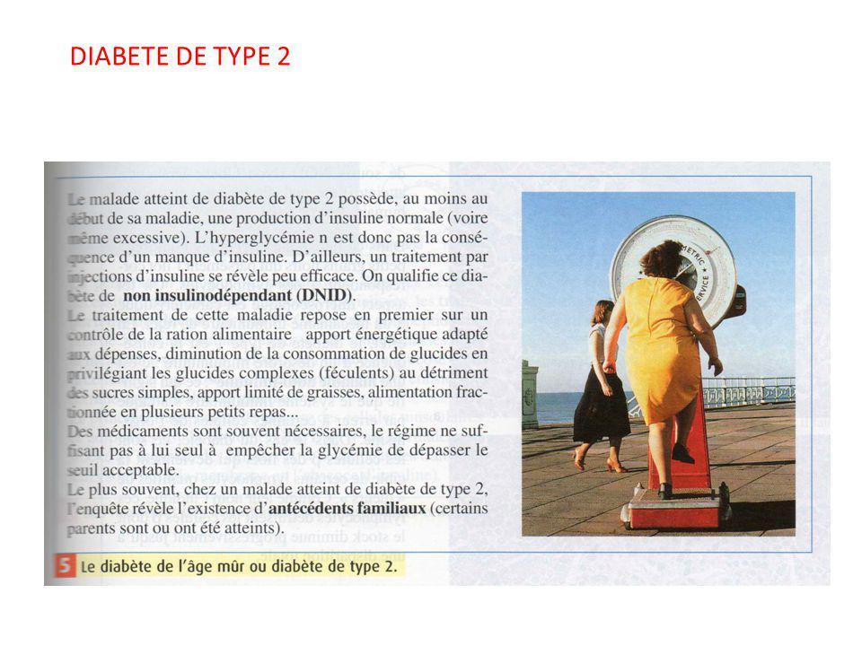 DIABETE DE TYPE 2
