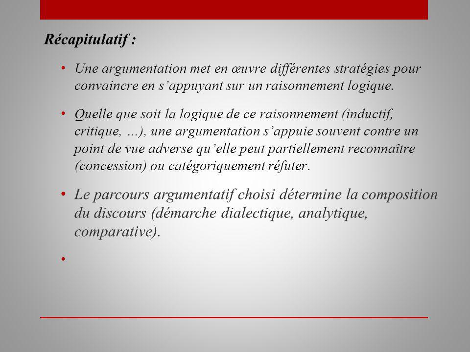 Récapitulatif : Une argumentation met en œuvre différentes stratégies pour convaincre en s'appuyant sur un raisonnement logique.