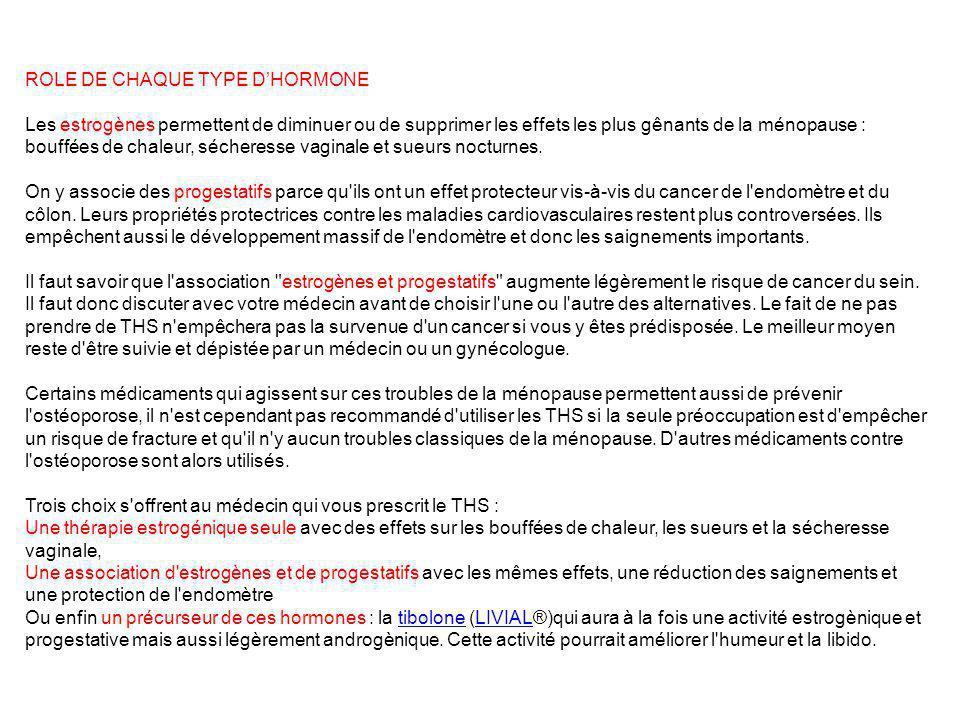 ROLE DE CHAQUE TYPE D'HORMONE
