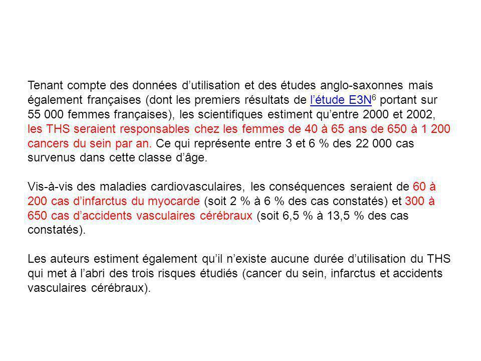 Tenant compte des données d'utilisation et des études anglo-saxonnes mais également françaises (dont les premiers résultats de l'étude E3N6 portant sur 55 000 femmes françaises), les scientifiques estiment qu'entre 2000 et 2002, les THS seraient responsables chez les femmes de 40 à 65 ans de 650 à 1 200 cancers du sein par an. Ce qui représente entre 3 et 6 % des 22 000 cas survenus dans cette classe d'âge.