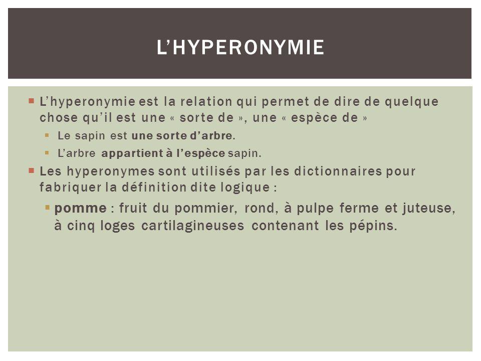 L'hyperonymie L'hyperonymie est la relation qui permet de dire de quelque chose qu'il est une « sorte de », une « espèce de »