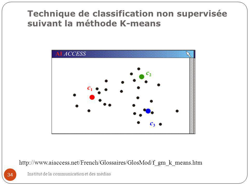 Technique de classification non supervisée suivant la méthode K-means