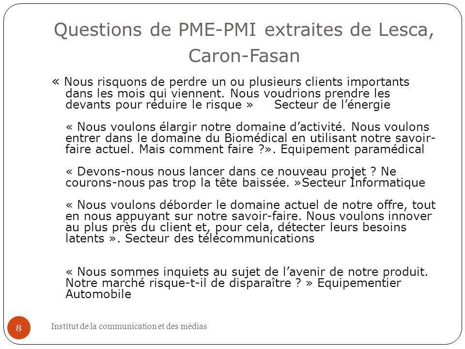 Questions de PME-PMI extraites de Lesca, Caron-Fasan