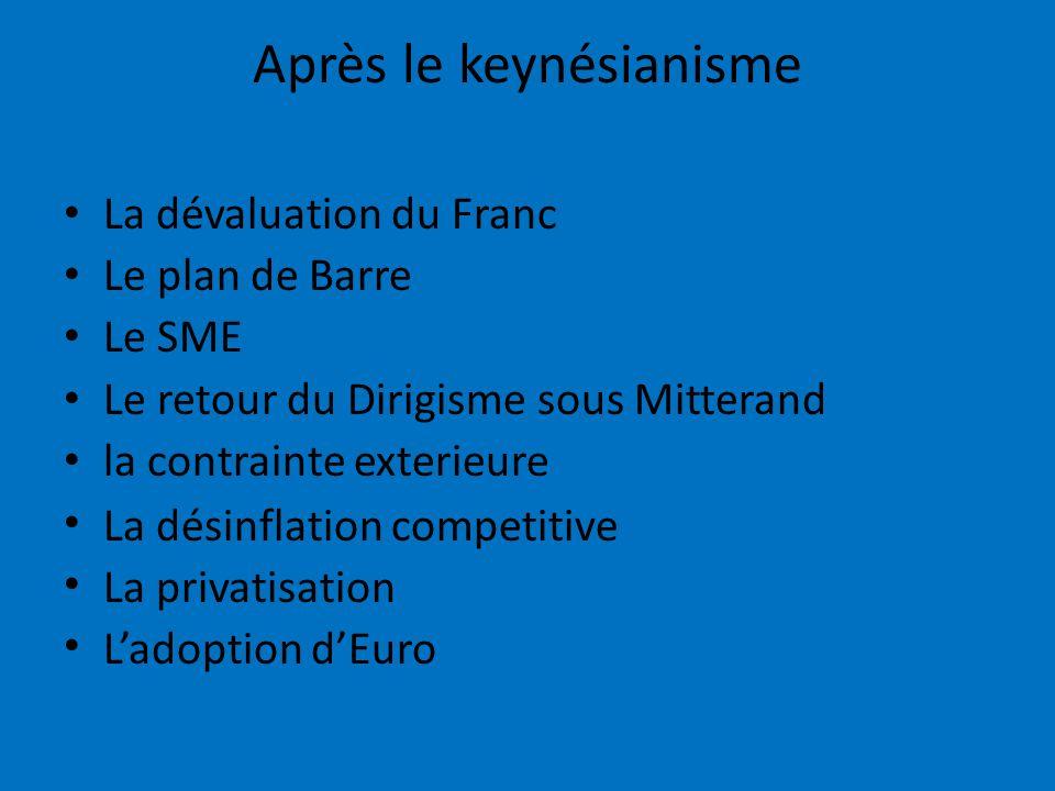 Après le keynésianisme