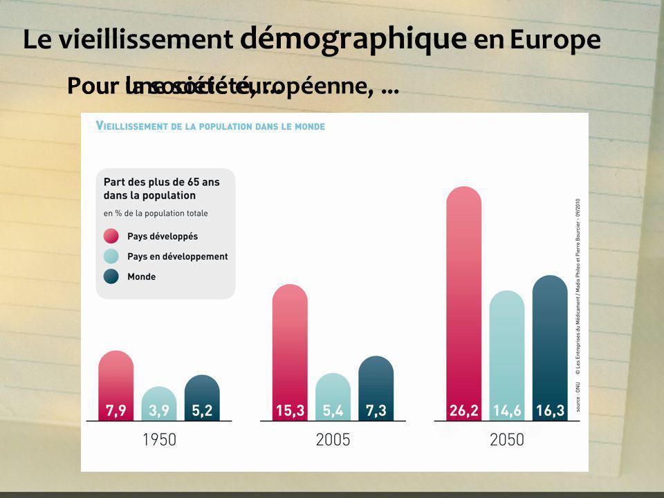 Le vieillissement démographique en Europe