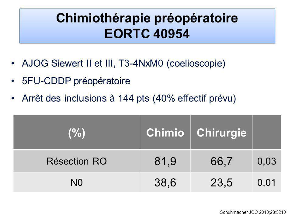 Chimiothérapie préopératoire EORTC 40954