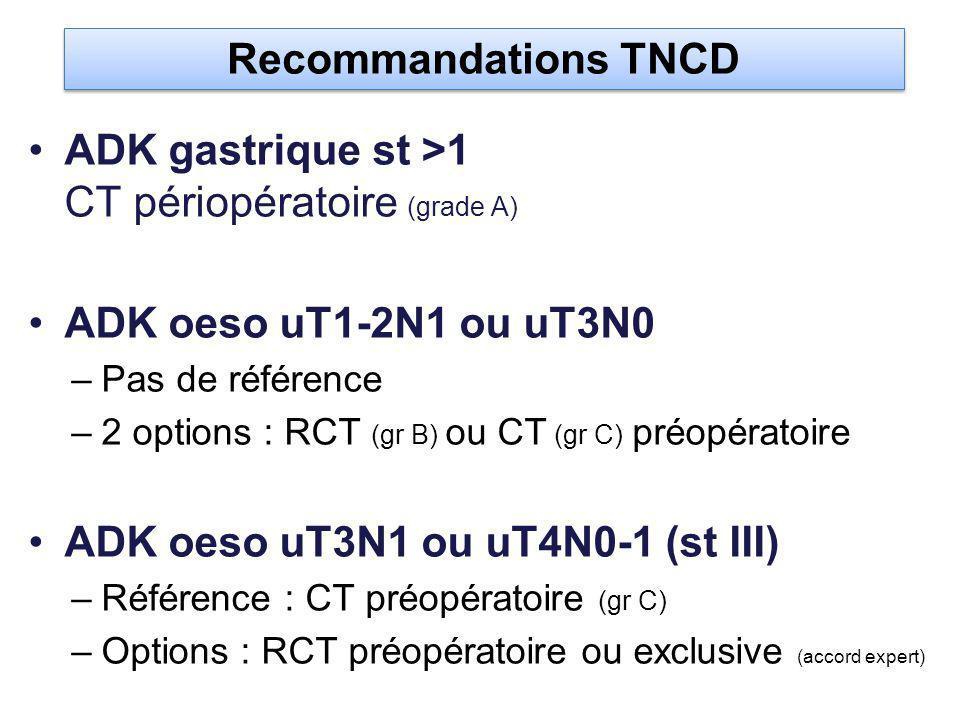 ADK gastrique st >1 CT périopératoire (grade A)