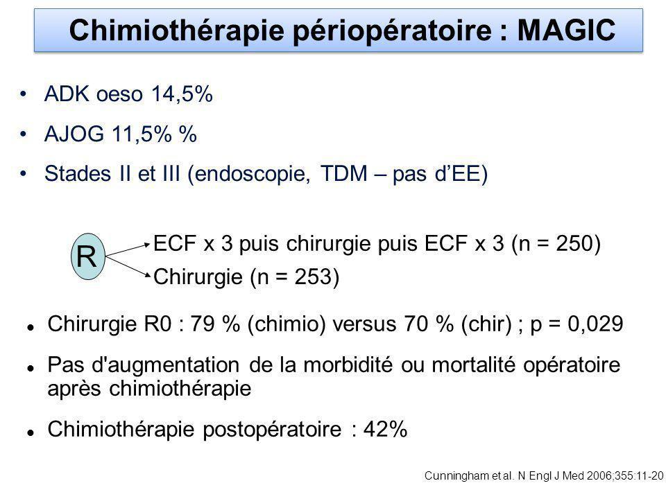 Chimiothérapie périopératoire : MAGIC