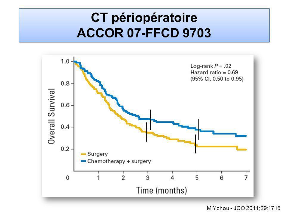 CT périopératoire ACCOR 07-FFCD 9703