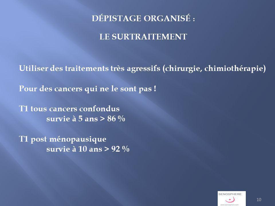 DÉPISTAGE ORGANISÉ : LE SURTRAITEMENT. Utiliser des traitements très agressifs (chirurgie, chimiothérapie)