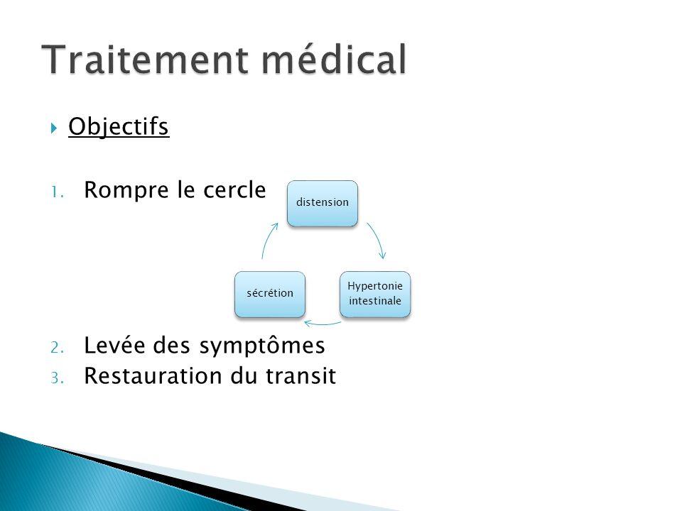 Hypertonie intestinale