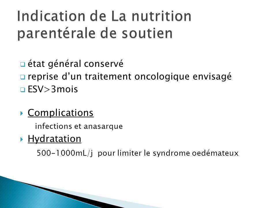 Indication de La nutrition parentérale de soutien