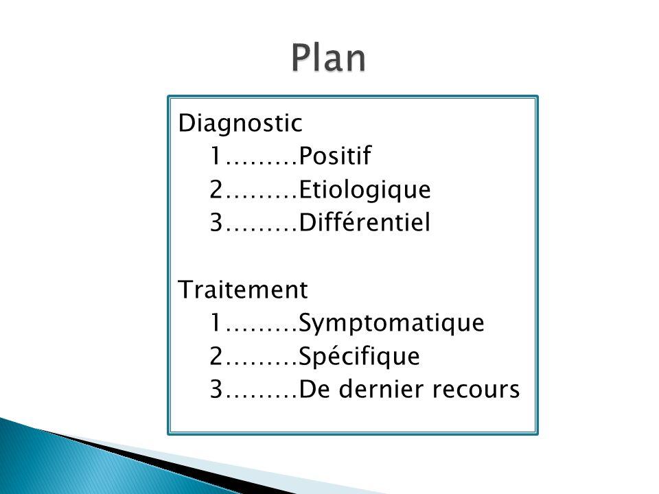 Plan Diagnostic 1………Positif 2………Etiologique 3………Différentiel Traitement 1………Symptomatique 2………Spécifique 3………De dernier recours