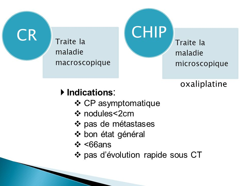 CHIP CR Indications: CP asymptomatique nodules<2cm