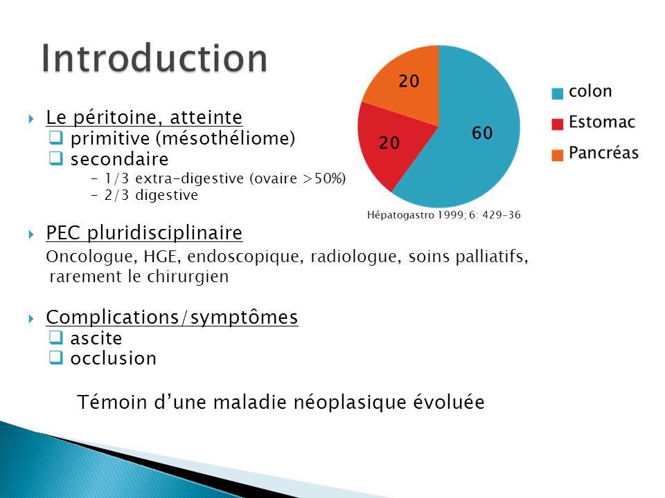 Introduction Le péritoine, atteinte PEC pluridisciplinaire