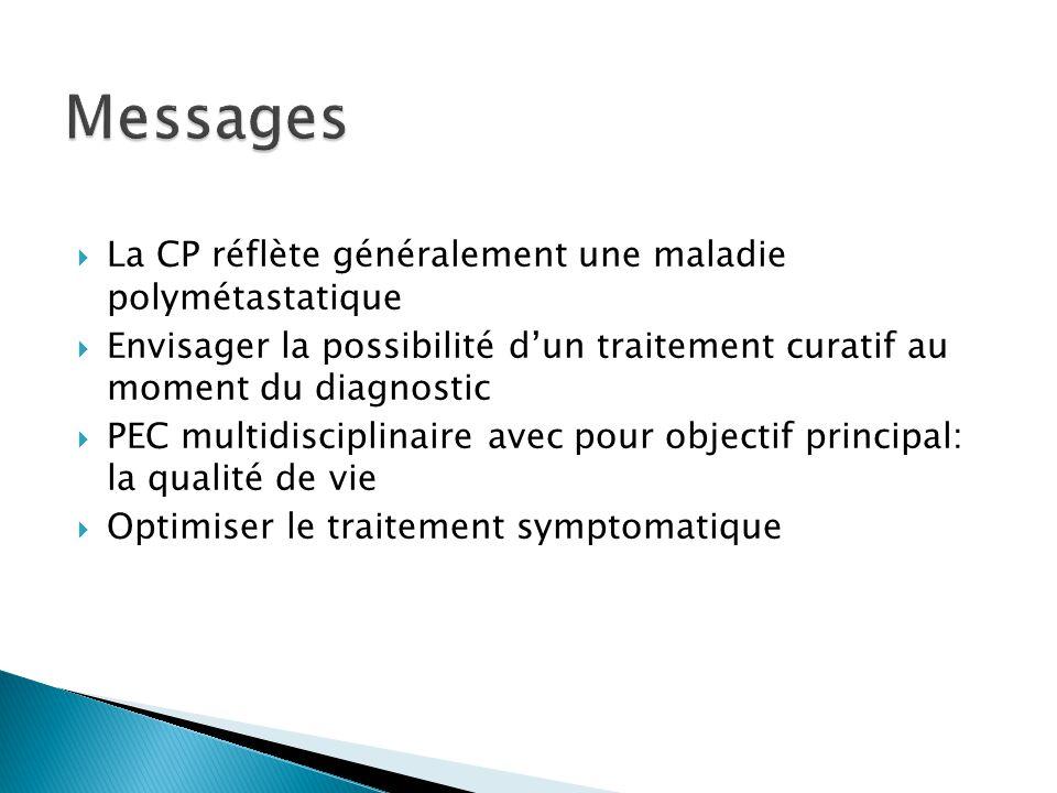 Messages La CP réflète généralement une maladie polymétastatique