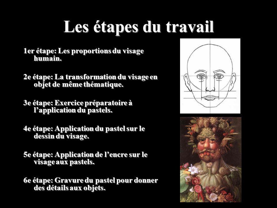 Les étapes du travail 1er étape: Les proportions du visage humain.