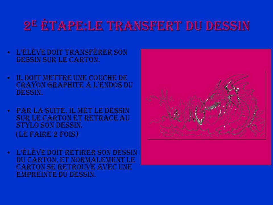 2e étape:Le transfert du dessin