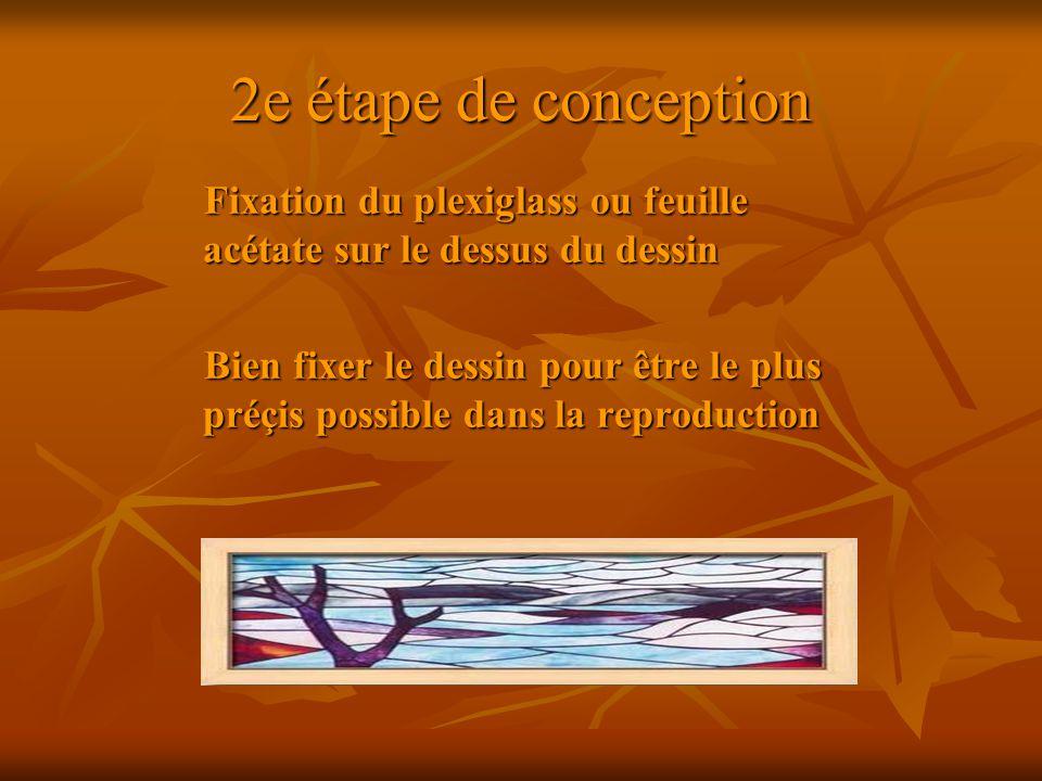 2e étape de conception Fixation du plexiglass ou feuille acétate sur le dessus du dessin.