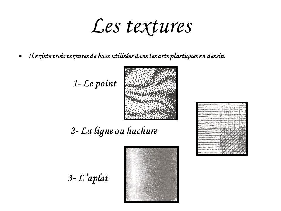 Les textures 1- Le point 2- La ligne ou hachure 3- L'aplat