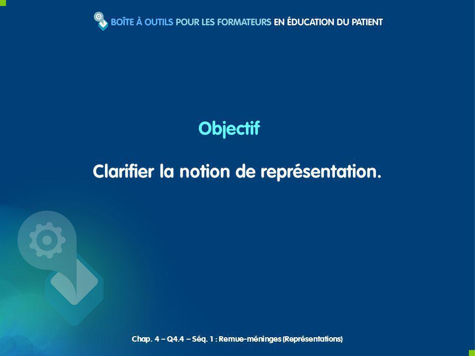 Clarifier la notion de représentation.