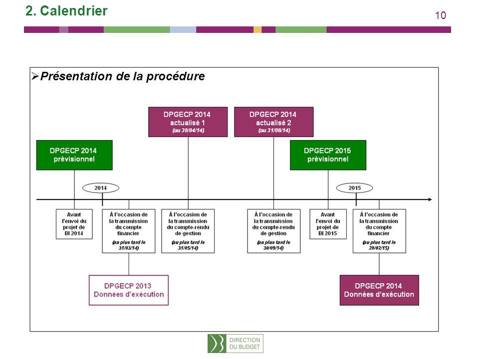 2. Calendrier Présentation de la procédure