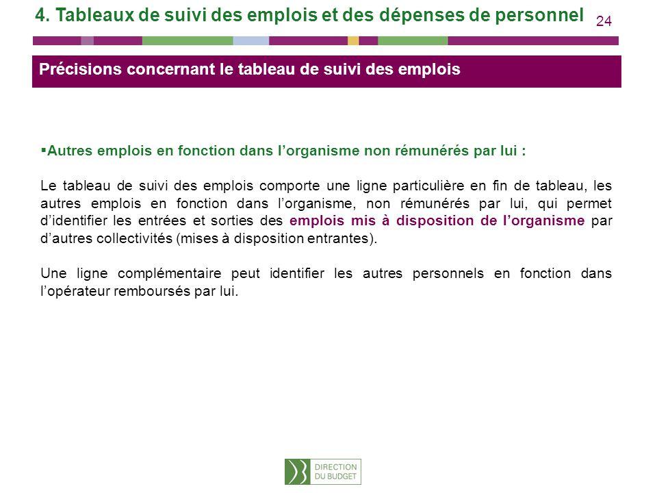 4. Tableaux de suivi des emplois et des dépenses de personnel