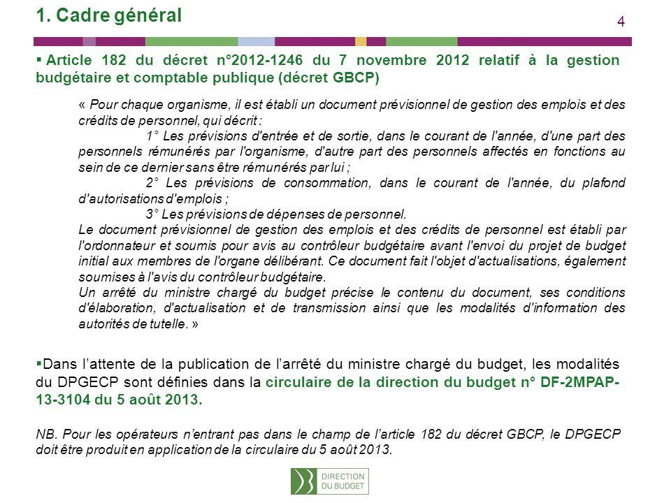 1. Cadre général Article 182 du décret n°2012-1246 du 7 novembre 2012 relatif à la gestion budgétaire et comptable publique (décret GBCP)