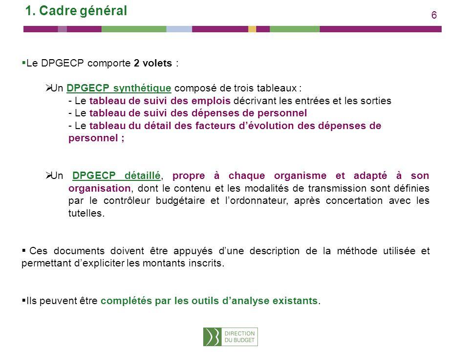 1. Cadre général Le DPGECP comporte 2 volets :