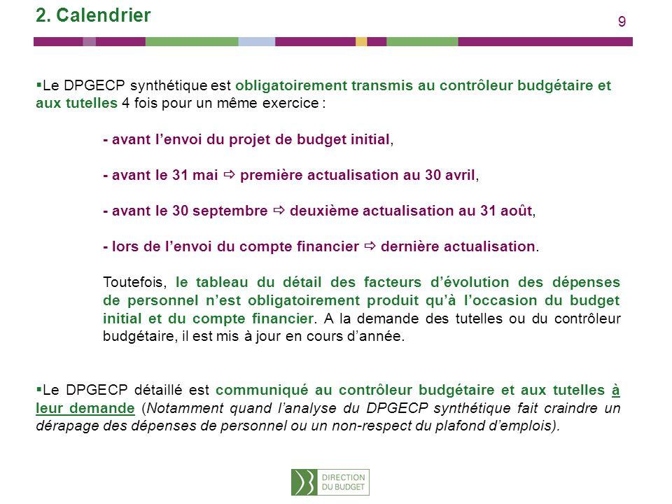 2. Calendrier Le DPGECP synthétique est obligatoirement transmis au contrôleur budgétaire et aux tutelles 4 fois pour un même exercice :