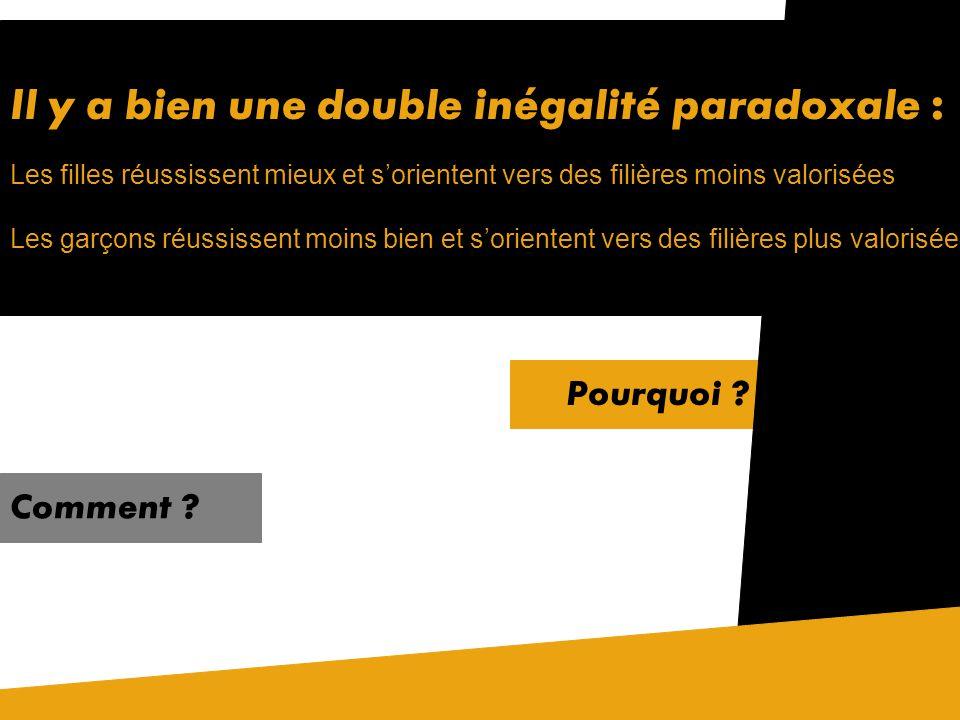 Il y a bien une double inégalité paradoxale :