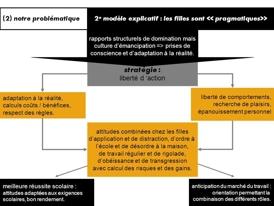 stratégie : liberté d 'action (2) notre problématique