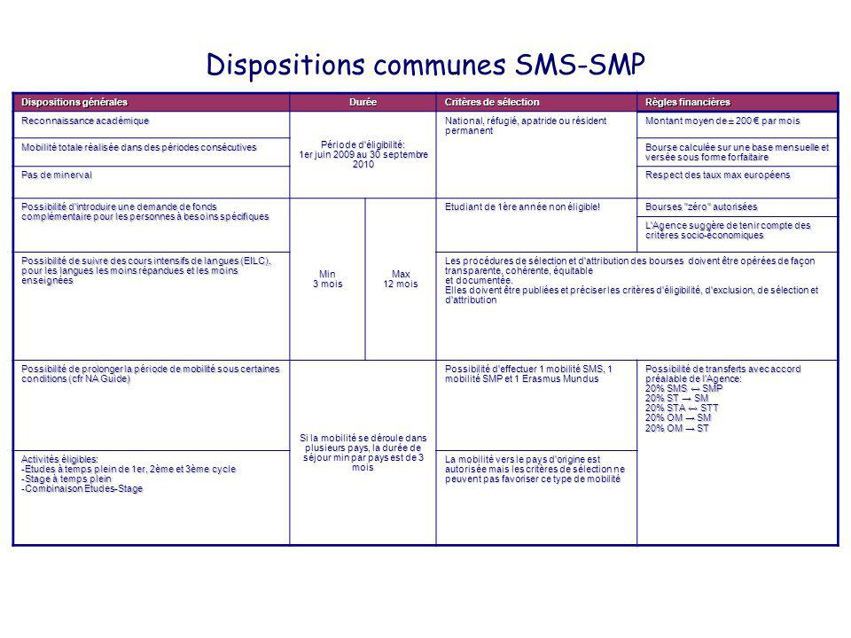 Dispositions communes SMS-SMP