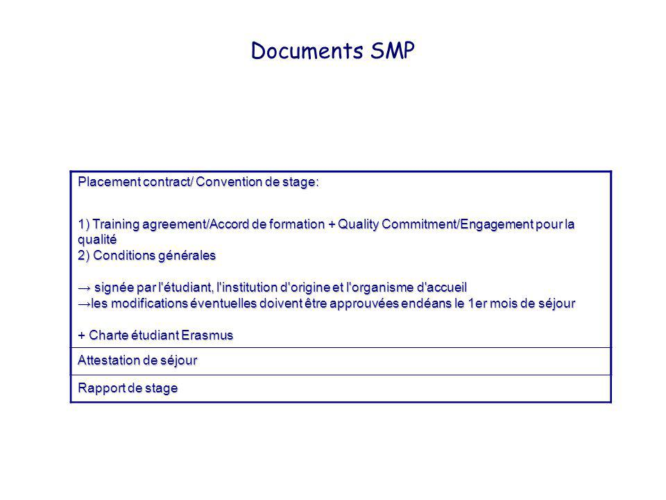 Documents SMP Placement contract/ Convention de stage: