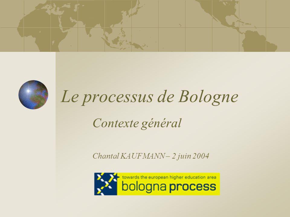 Le processus de Bologne