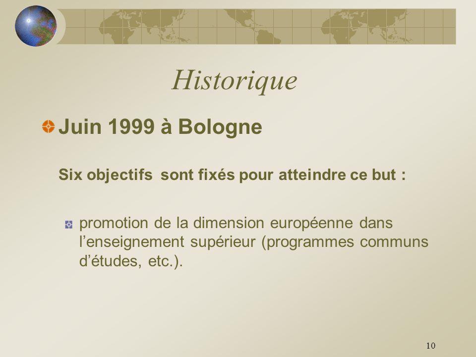 Historique Juin 1999 à Bologne Six objectifs sont fixés pour atteindre ce but :