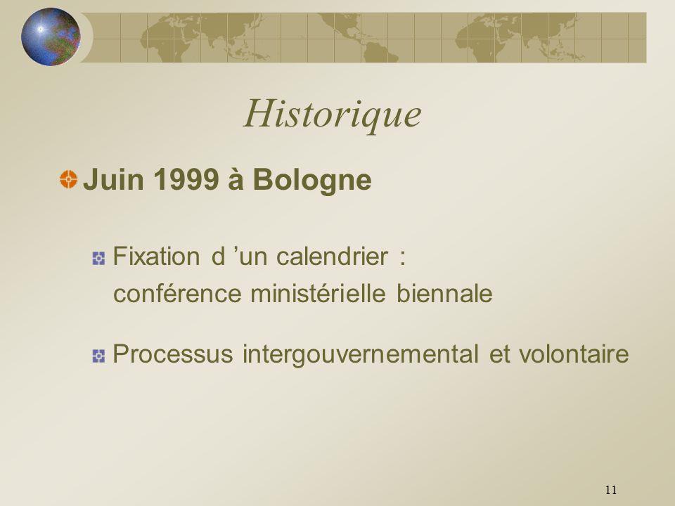 Historique Juin 1999 à Bologne Fixation d 'un calendrier :