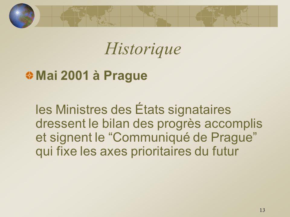 Historique Mai 2001 à Prague