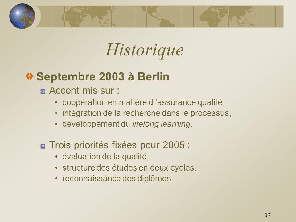 Historique Septembre 2003 à Berlin Accent mis sur :