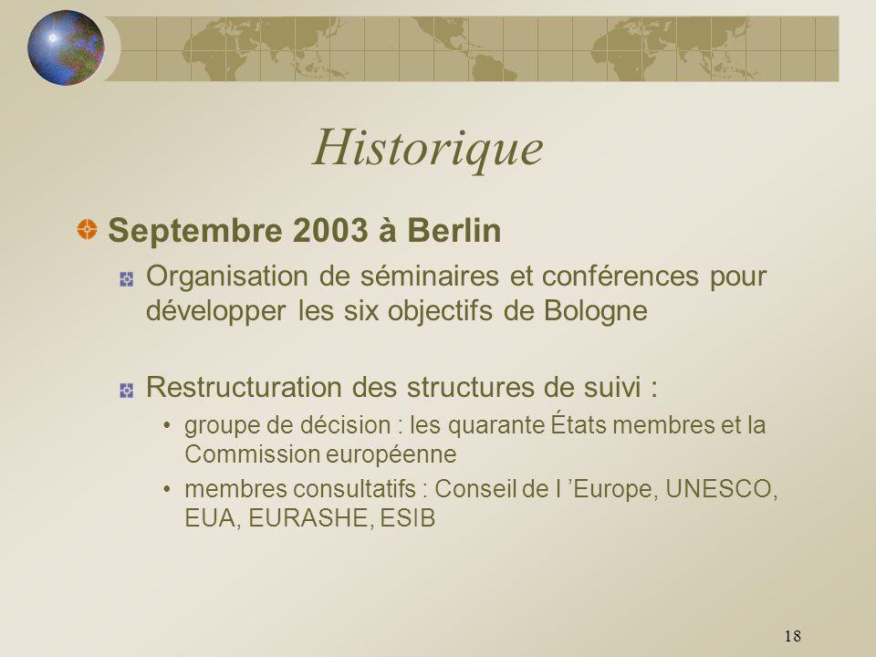 Historique Septembre 2003 à Berlin