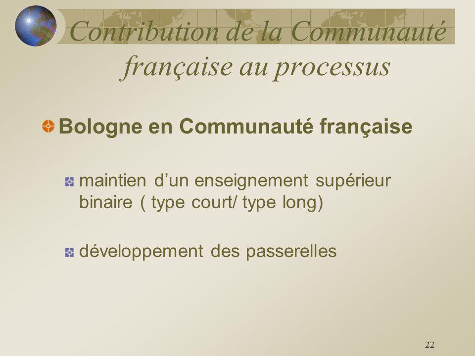 Contribution de la Communauté française au processus