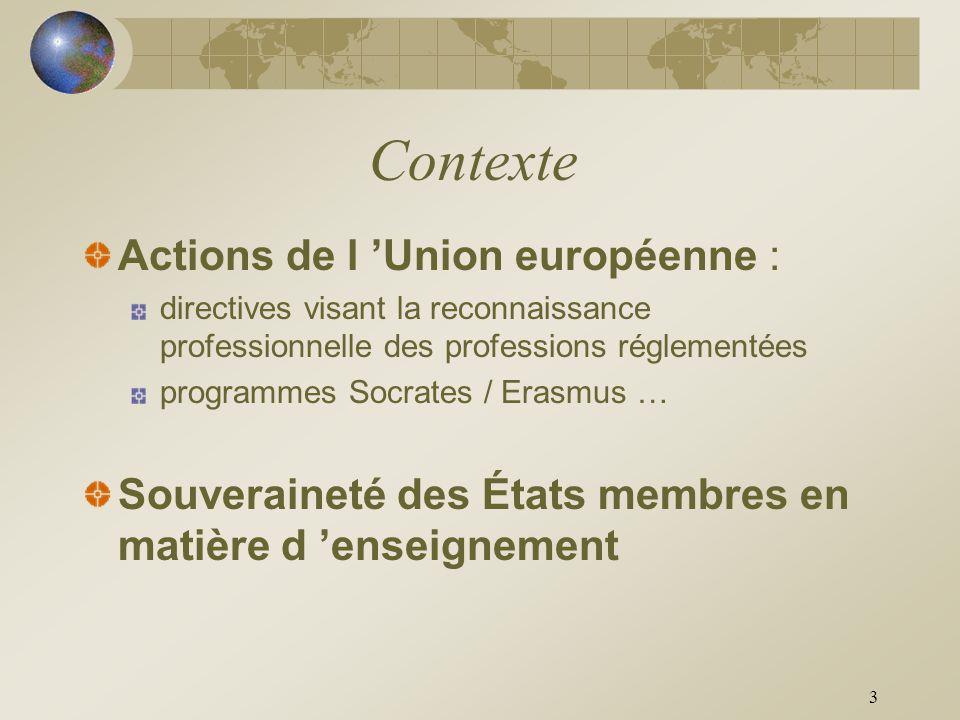 Contexte Actions de l 'Union européenne :