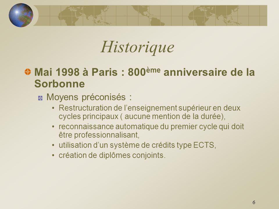 Historique Mai 1998 à Paris : 800ème anniversaire de la Sorbonne